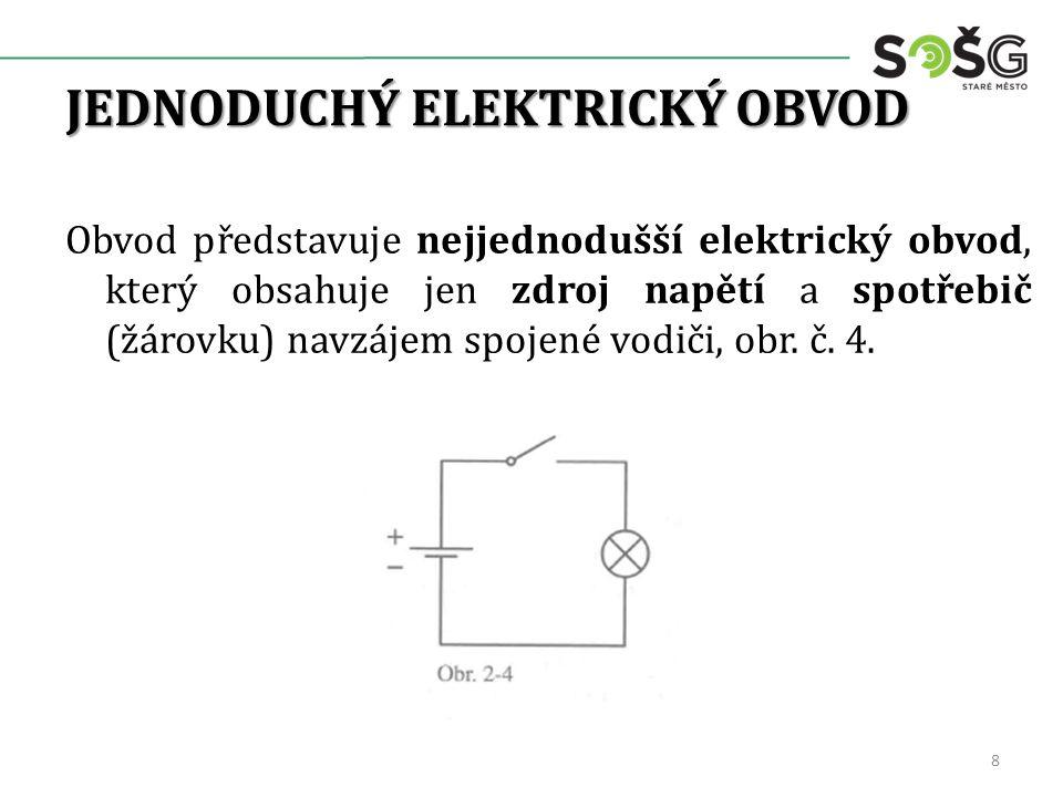 JEDNODUCHÝ ELEKTRICKÝ OBVOD Obvod představuje nejjednodušší elektrický obvod, který obsahuje jen zdroj napětí a spotřebič (žárovku) navzájem spojené vodiči, obr.