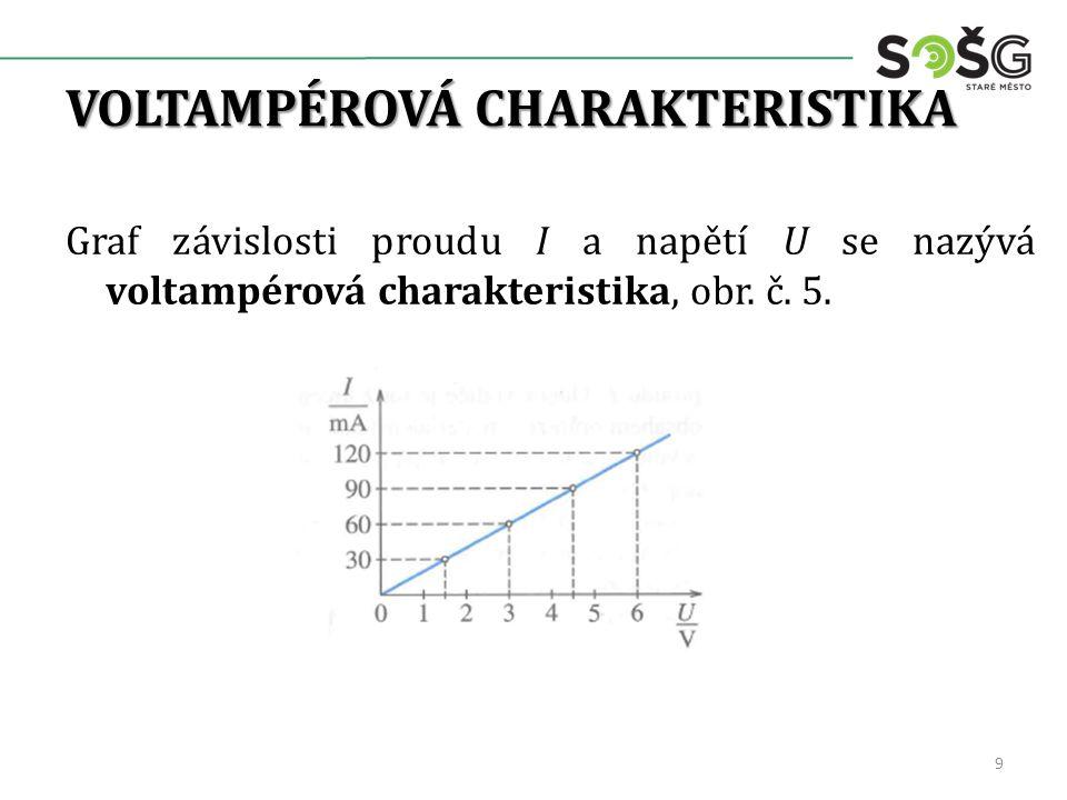 VOLTAMPÉROVÁ CHARAKTERISTIKA Graf závislosti proudu I a napětí U se nazývá voltampérová charakteristika, obr. č. 5. 9
