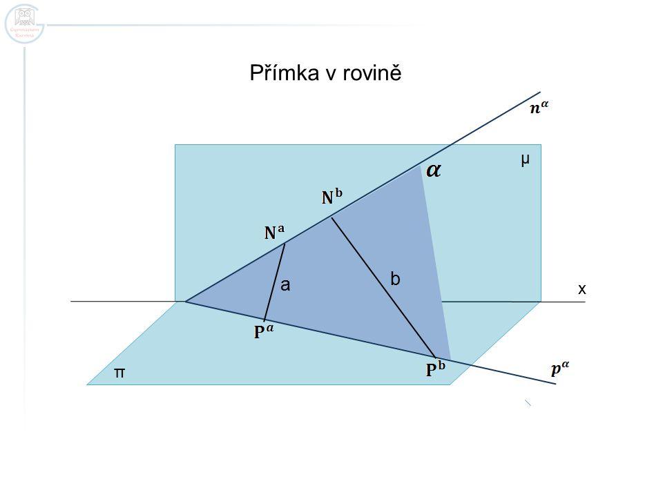 x Přímka v rovině π μ a b