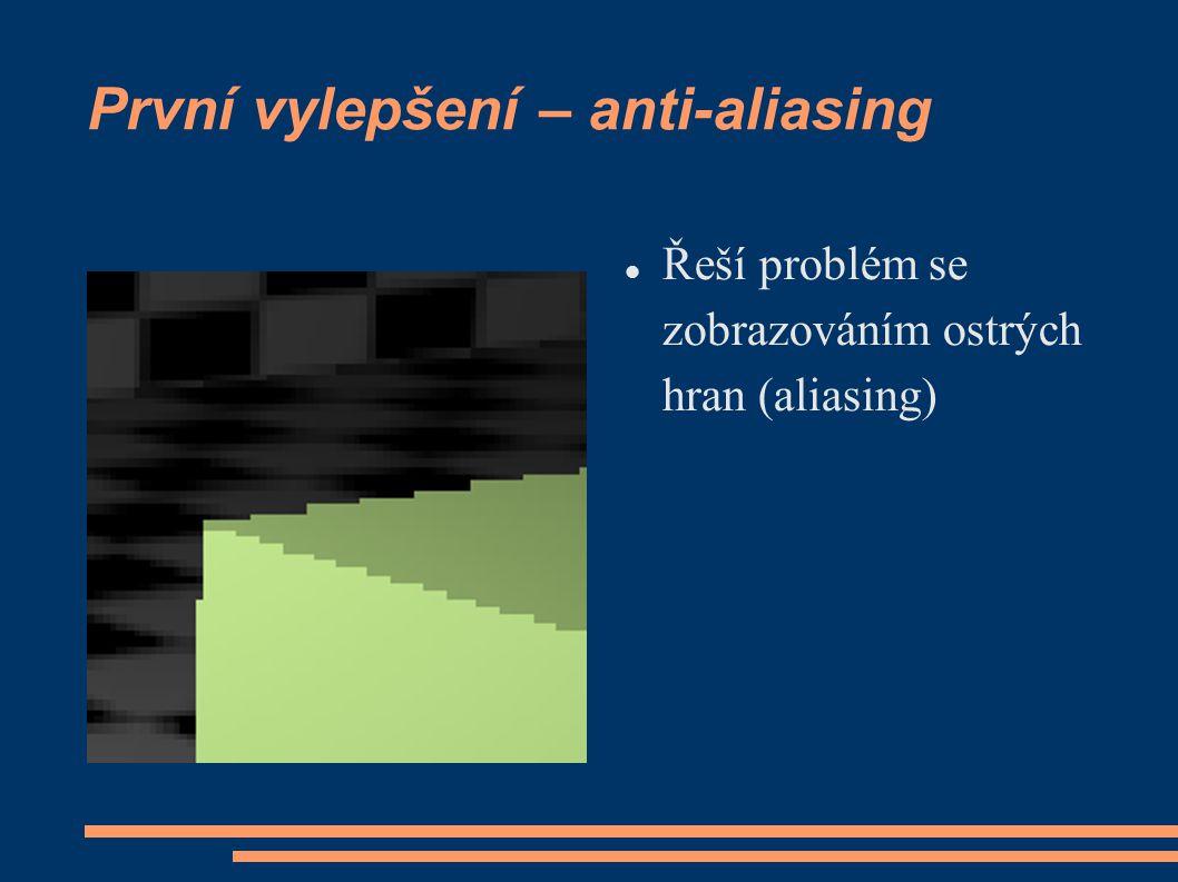 První vylepšení – anti-aliasing Řeší problém se zobrazováním ostrých hran (aliasing)