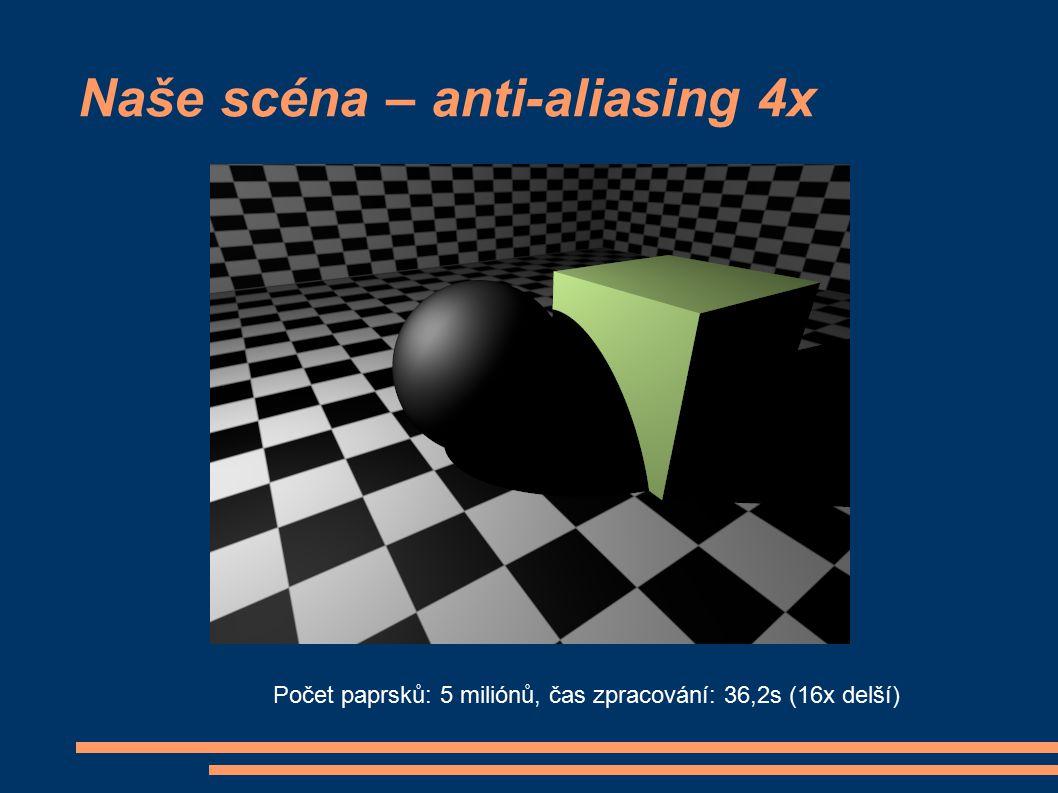 Naše scéna – anti-aliasing 4x Počet paprsků: 5 miliónů, čas zpracování: 36,2s (16x delší)
