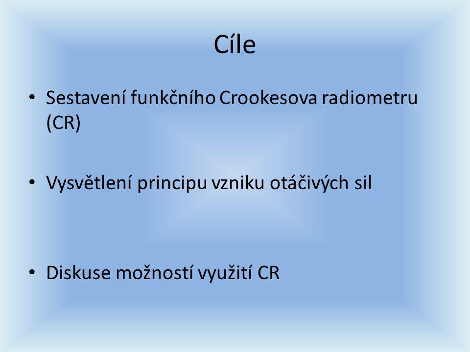 Cíle Sestavení funkčního Crookesova radiometru (CR) Vysvětlení principu vzniku otáčivých sil Diskuse možností využití CR