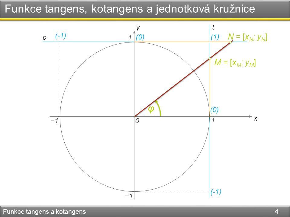 Funkce tangens, kotangens a jednotková kružnice Funkce tangens a kotangens 4 y x 0 1 1 −1 φ c t (1) (0) (-1) (0) (-1) M = [x M ; y M ] N = [x N ; y N