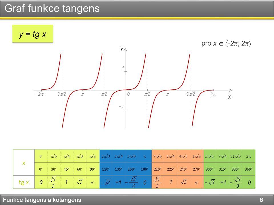 Graf funkce tangens Funkce tangens a kotangens 6 x 0  /6  /4  /3  /2  /3  /4  /6  /6  /4  /3  /2  /3  /4  /6  0°30°45°60°9