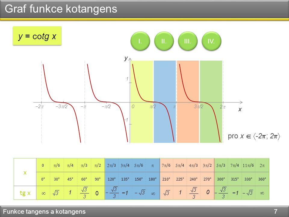 Graf funkce kotangens Funkce tangens a kotangens 7 x 0  /6  /4  /3  /2  /3  /4  /6  /6  /4  /3  /2  /3  /4  /6  0°30°45°60
