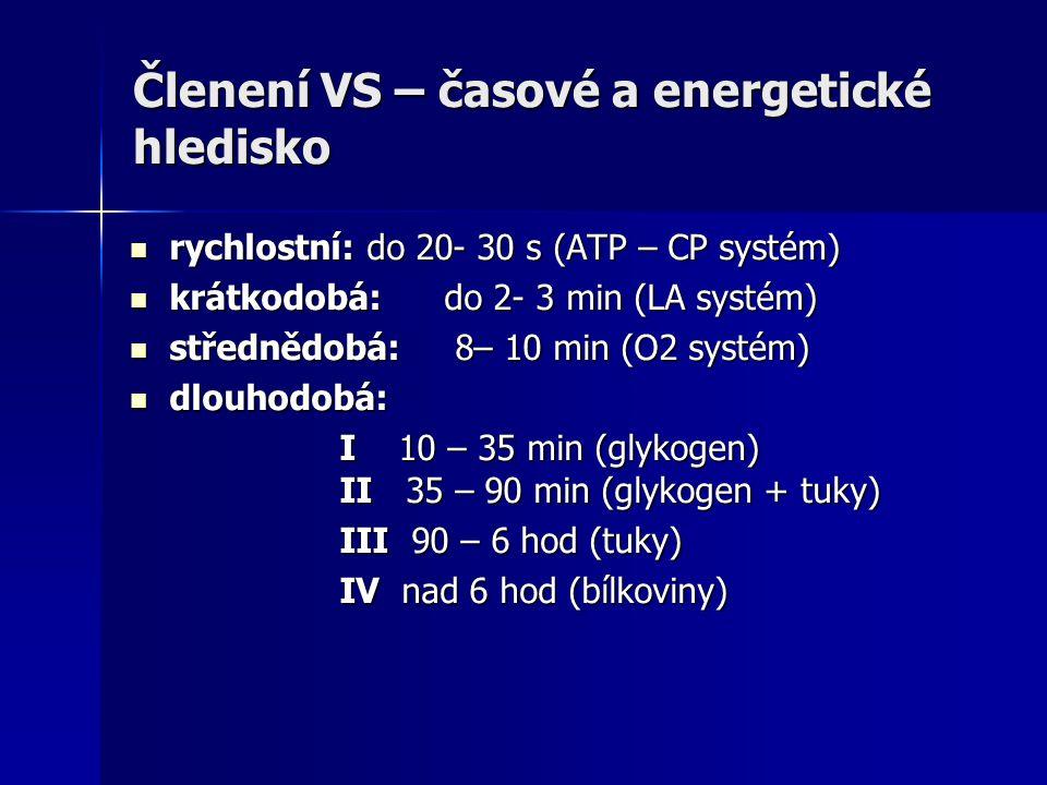 rychlostní: do 20- 30 s (ATP – CP systém) rychlostní: do 20- 30 s (ATP – CP systém) krátkodobá: do 2- 3 min (LA systém) krátkodobá: do 2- 3 min (LA sy