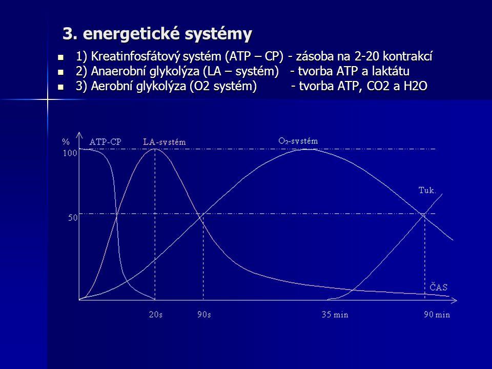 3. energetické systémy 1) Kreatinfosfátový systém (ATP – CP) - zásoba na 2-20 kontrakcí 1) Kreatinfosfátový systém (ATP – CP) - zásoba na 2-20 kontrak