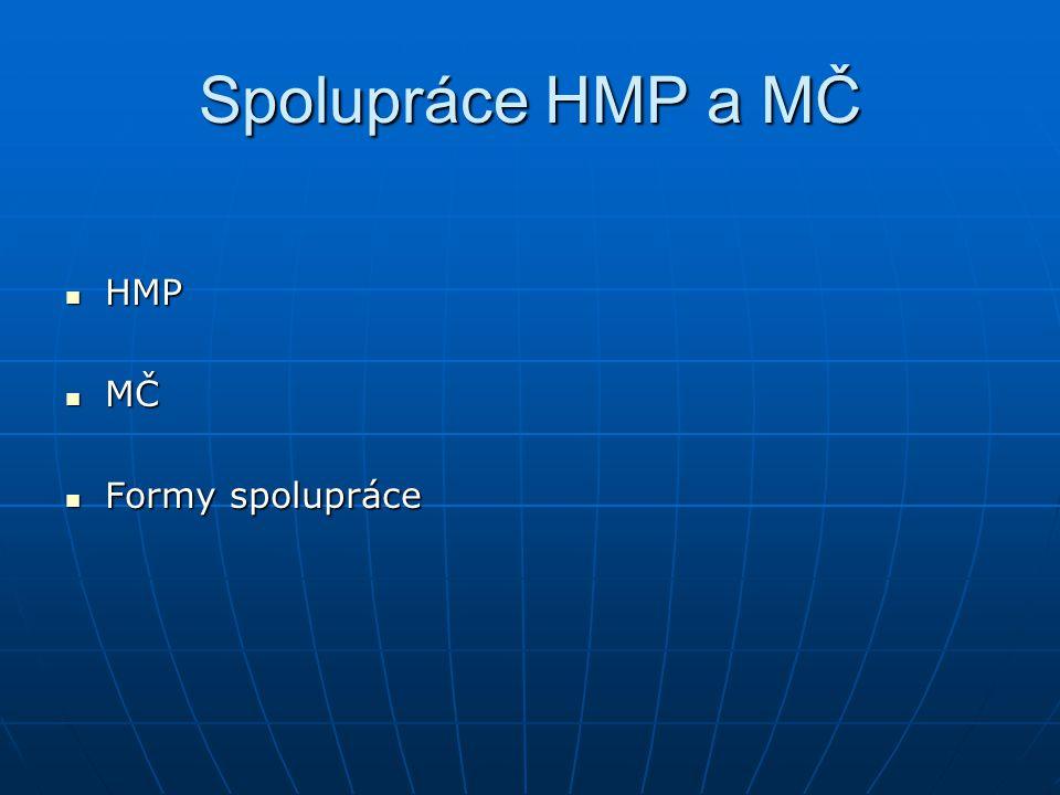 Spolupráce HMP a MČ HMP HMP MČ MČ Formy spolupráce Formy spolupráce