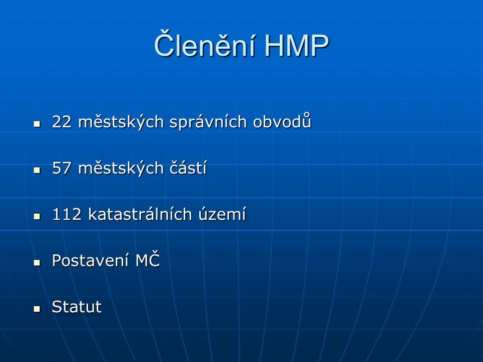 Členění HMP 22 městských správních obvodů 22 městských správních obvodů 57 městských částí 57 městských částí 112 katastrálních území 112 katastrálníc