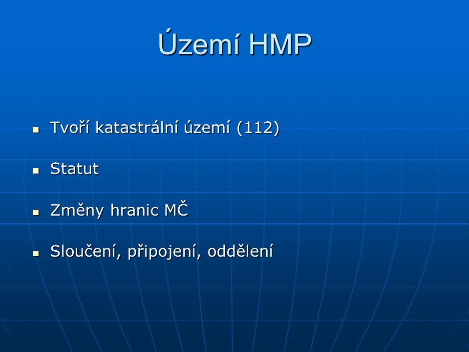 Území HMP Tvoří katastrální území (112) Tvoří katastrální území (112) Statut Statut Změny hranic MČ Změny hranic MČ Sloučení, připojení, oddělení Slou