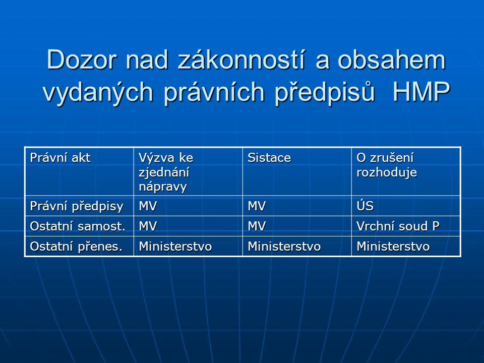 Dozor nad zákonností vydaných předpisů MČ Právní akt Výzva ke zjednání nápravy Sistace O zrušení rozhoduje Samostatná p.