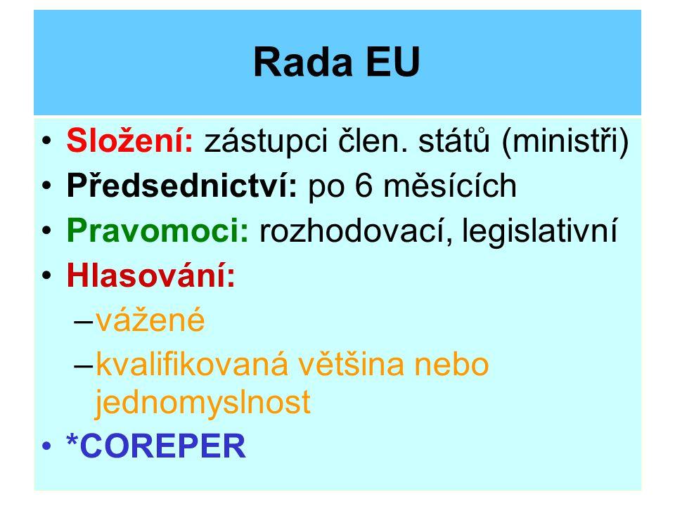 Rada EU Složení: zástupci člen. států (ministři) Předsednictví: po 6 měsících Pravomoci: rozhodovací, legislativní Hlasování: –vážené –kvalifikovaná v