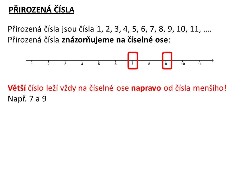 PŘIROZENÁ ČÍSLA Přirozená čísla jsou čísla 1, 2, 3, 4, 5, 6, 7, 8, 9, 10, 11, …. Přirozená čísla znázorňujeme na číselné ose: Větší číslo leží vždy na