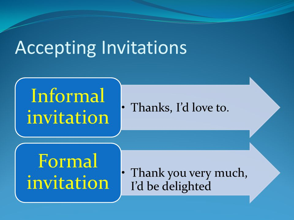 Accepting Invitations Thanks, I'd love to.