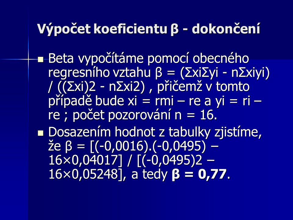Výpočet koeficientu β - dokončení Beta vypočítáme pomocí obecného regresního vztahu β = (ΣxiΣyi - nΣxiyi) / ((Σxi)2 - nΣxi2), přičemž v tomto případě