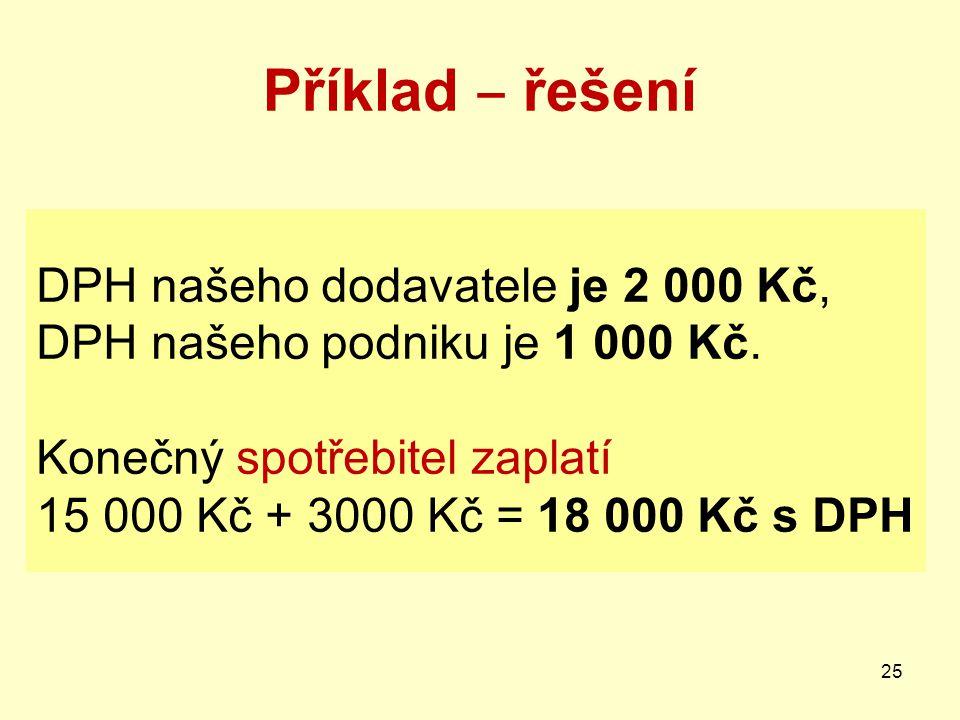 Příklad ‒ řešení DPH našeho dodavatele je 2 000 Kč, DPH našeho podniku je 1 000 Kč. Konečný spotřebitel zaplatí 15 000 Kč + 3000 Kč = 18 000 Kč s DPH