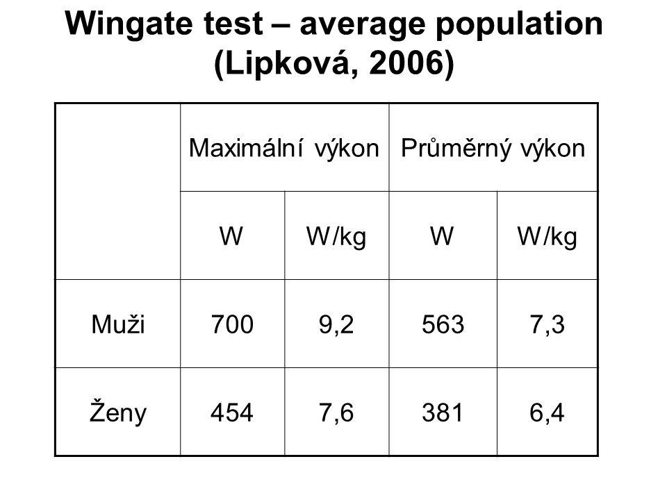 Maximální výkonPrůměrný výkon WW/kgW Muži7009,25637,3 Ženy4547,63816,4 Wingate test – average population (Lipková, 2006)