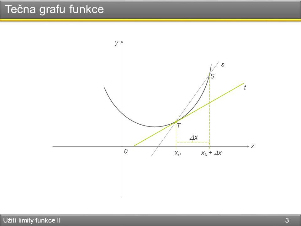 Tečna grafu funkce Užití limity funkce II 3 0 x y T S s t x0x0 x 0 +  x xx