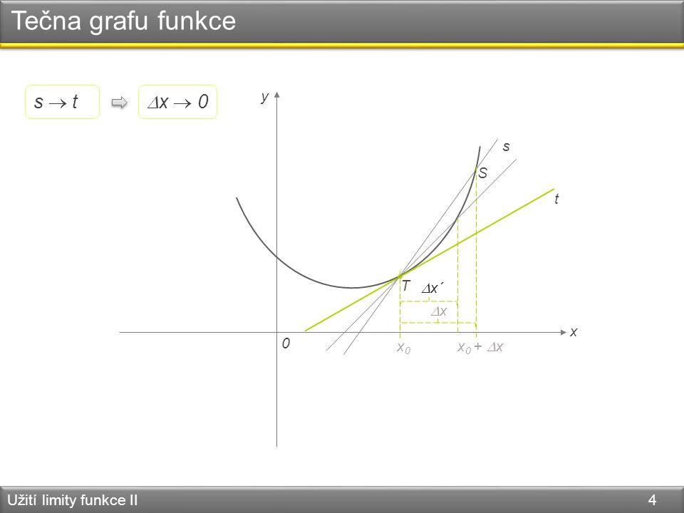 Tečna grafu funkce Užití limity funkce II 4 0 x y T S s t x0x0 x 0 +  x xx  x´  x  0 s  t