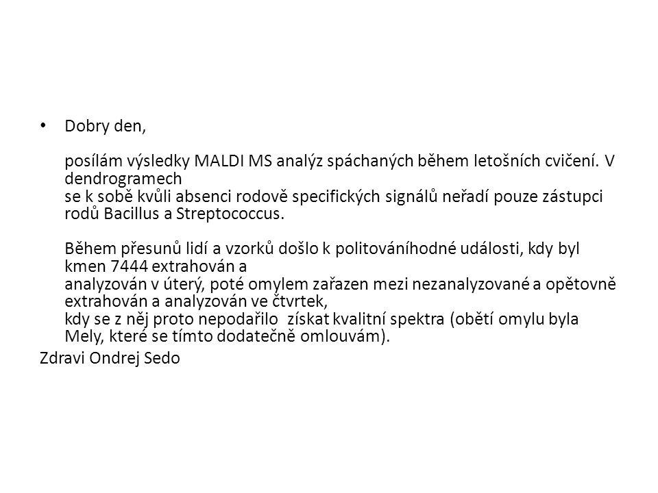 Dobry den, posílám výsledky MALDI MS analýz spáchaných během letošních cvičení. V dendrogramech se k sobě kvůli absenci rodově specifických signálů ne