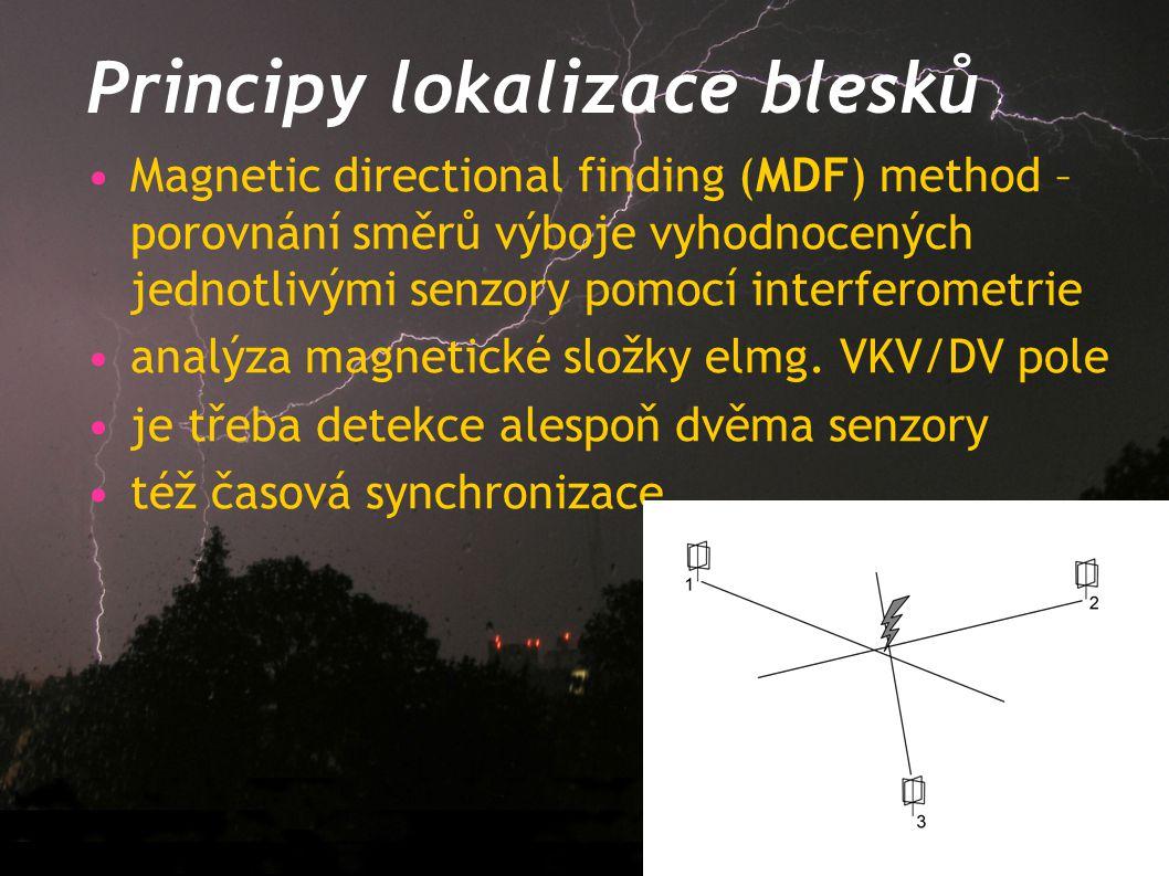 Principy lokalizace blesků Magnetic directional finding (MDF) method – porovnání směrů výboje vyhodnocených jednotlivými senzory pomocí interferometri