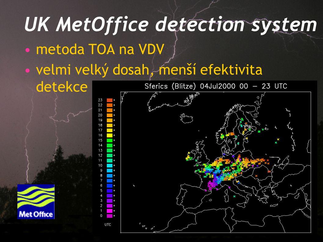 UK MetOffice detection system metoda TOA na VDV velmi velký dosah, menší efektivita detekce
