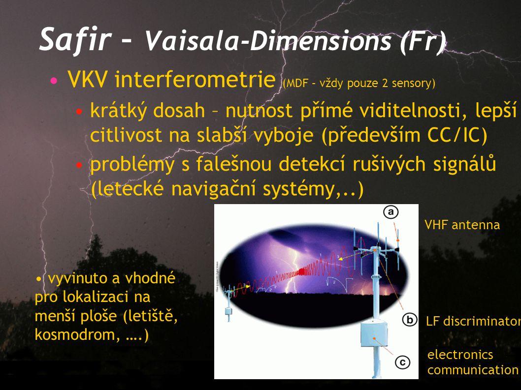 Safir – Vaisala-Dimensions (Fr) VHF antenna LF discriminator electronics communication VKV interferometrie (MDF – vždy pouze 2 sensory) krátký dosah –