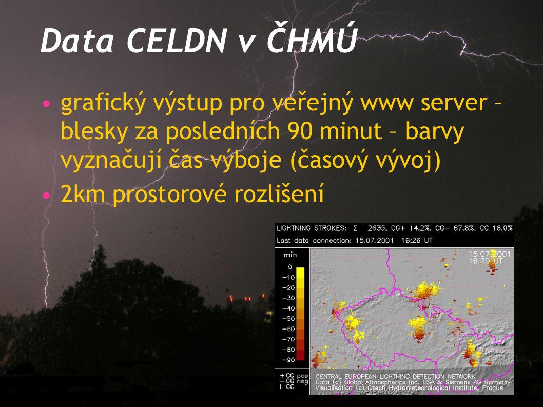 Data CELDN v ČHMÚ grafický výstup pro veřejný www server – blesky za posledních 90 minut – barvy vyznačují čas výboje (časový vývoj) 2km prostorové ro