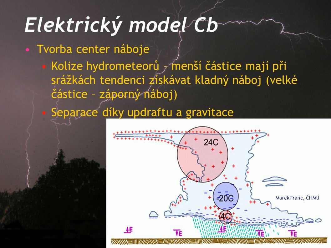 Elektrický model Cb Tvorba center náboje Kolize hydrometeorů – menší částice mají při srážkách tendenci získávat kladný náboj (velké částice – záporný