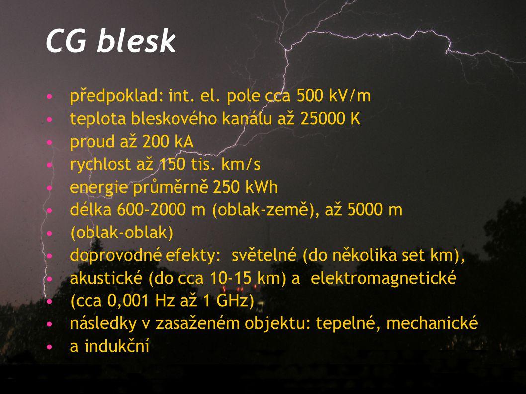 CG blesk předpoklad: int. el. pole cca 500 kV/m teplota bleskového kanálu až 25000 K proud až 200 kA rychlost až 150 tis. km/s energie průměrně 250 kW