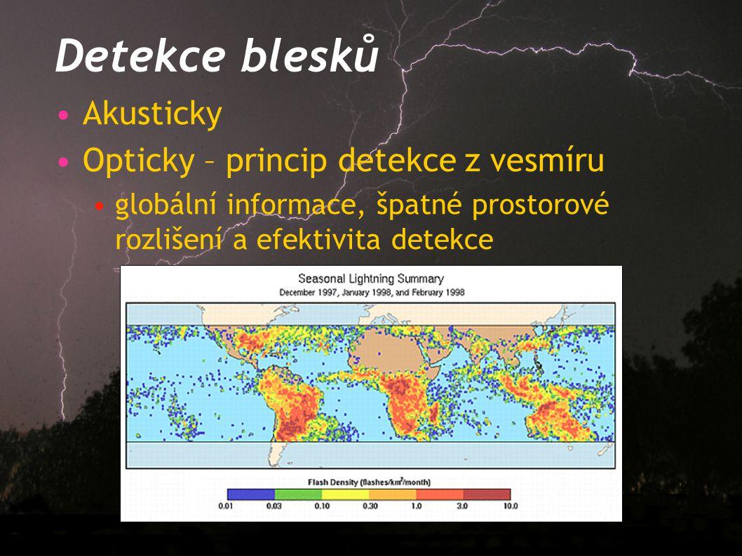 Detekce blesků Akusticky Opticky – princip detekce z vesmíru globální informace, špatné prostorové rozlišení a efektivita detekce