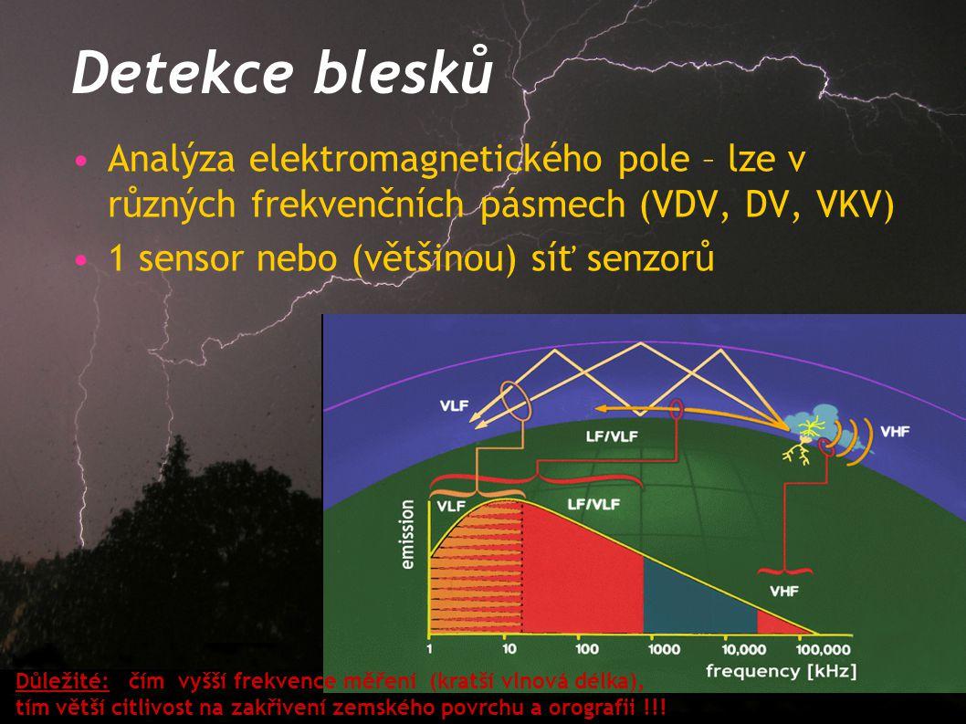 Detekce blesků Analýza elektromagnetického pole – lze v různých frekvenčních pásmech (VDV, DV, VKV) 1 sensor nebo (většinou) síť senzorů Důležité: čím
