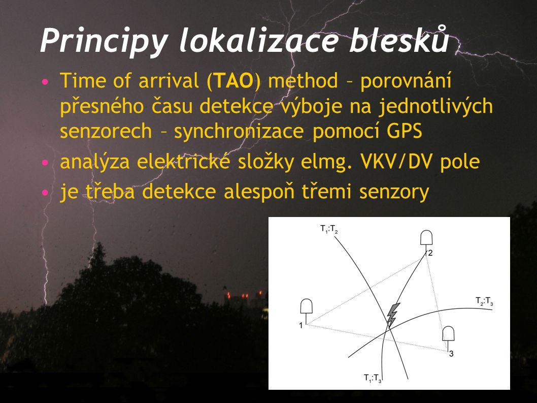 Principy lokalizace blesků Time of arrival (TAO) method – porovnání přesného času detekce výboje na jednotlivých senzorech – synchronizace pomocí GPS