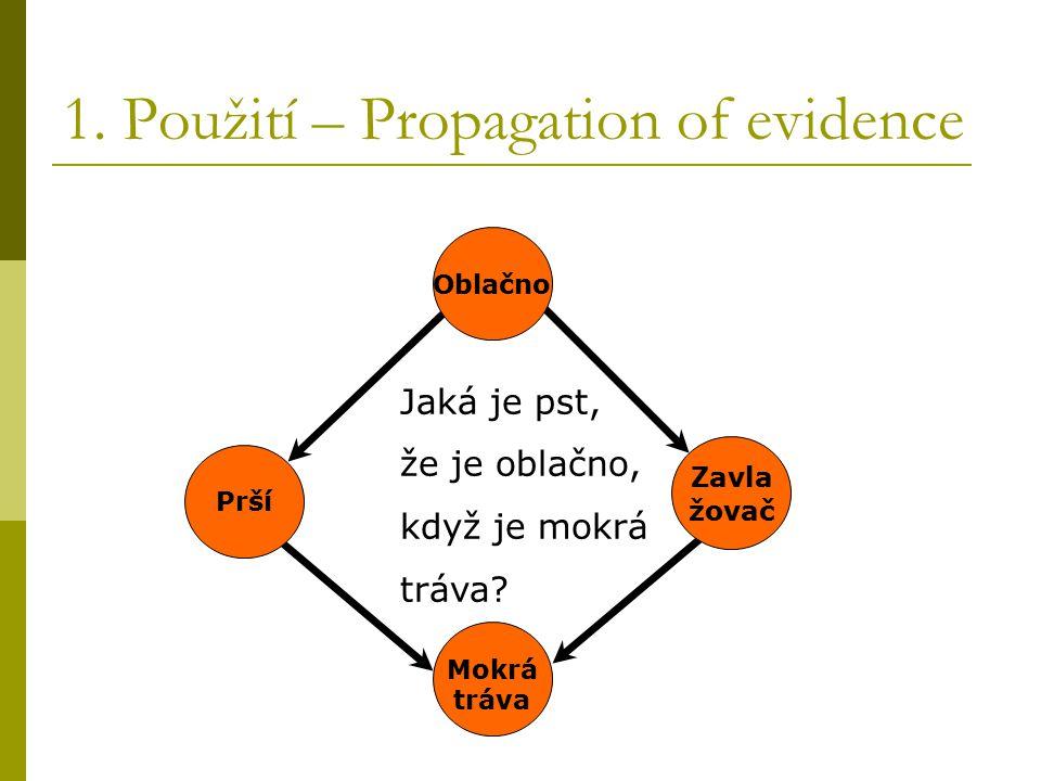1. Použití – Propagation of evidence Jaká je pst, že je oblačno, když je mokrá tráva.