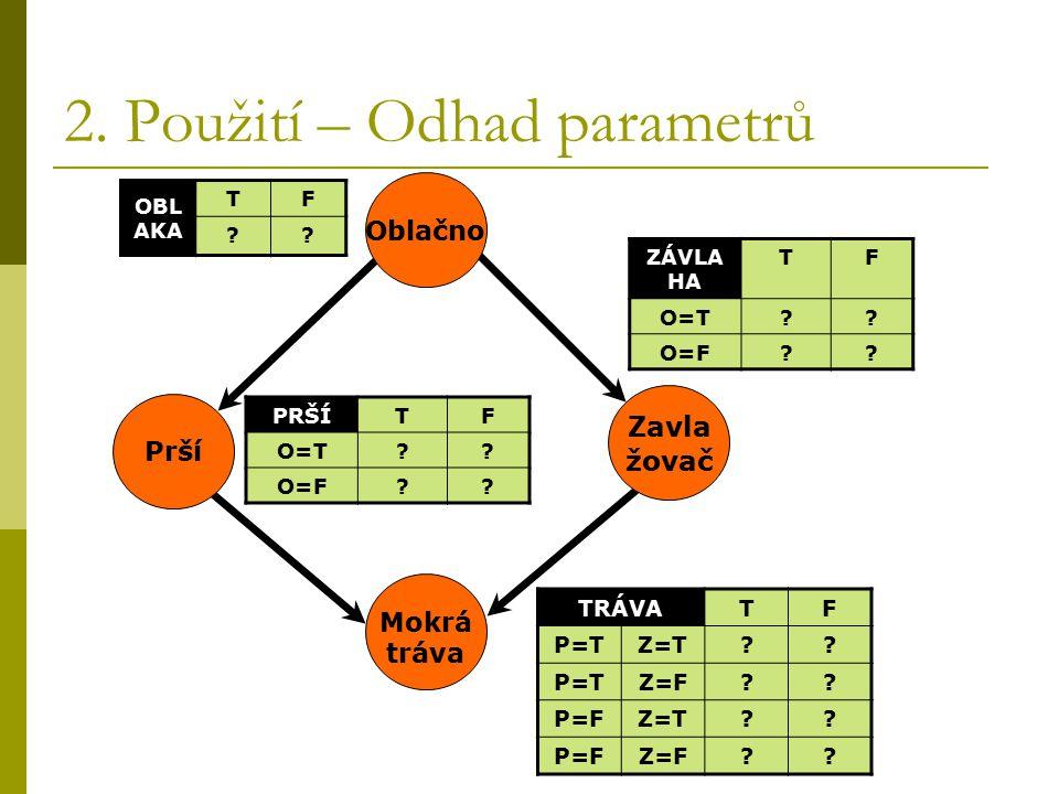 2. Použití – Odhad parametrů ZÁVLA HA TF O=T . O=F .