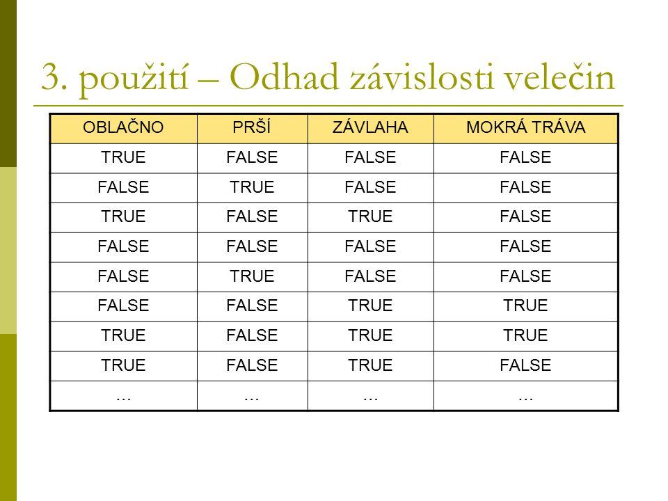 3. použití – Odhad závislosti velečin OBLAČNOPRŠÍZÁVLAHAMOKRÁ TRÁVA TRUEFALSE TRUEFALSE TRUEFALSETRUEFALSE TRUEFALSE TRUE FALSETRUE FALSETRUEFALSE ………