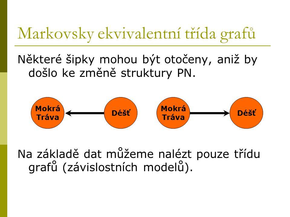 Markovsky ekvivalentní třída grafů Některé šipky mohou být otočeny, aniž by došlo ke změně struktury PN.