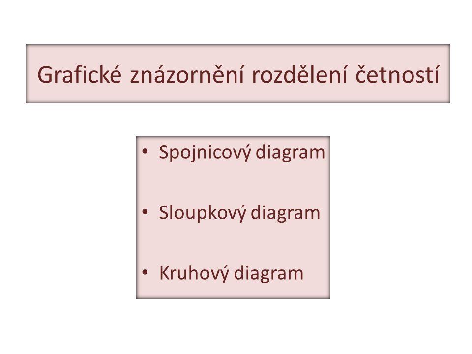 Zdroje a prameny 1.CALDA, Emil a Václav DUPAČ.