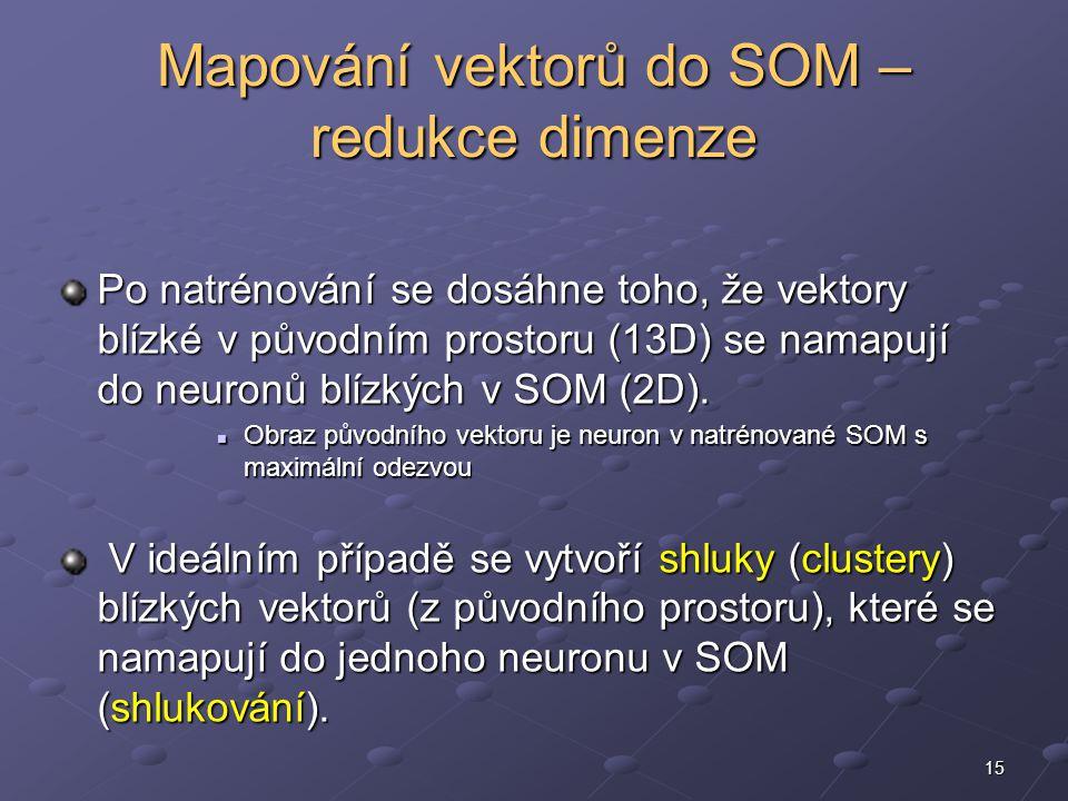 15 Mapování vektorů do SOM – redukce dimenze Po natrénování se dosáhne toho, že vektory blízké v původním prostoru (13D) se namapují do neuronů blízkých v SOM (2D).