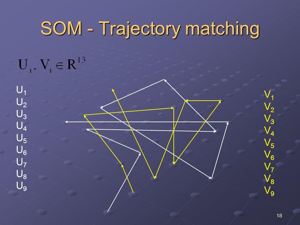 18 SOM - Trajectory matching U1U2U3U4U5U6U7U8U9U1U2U3U4U5U6U7U8U9 V1V2V3V4V5V6V7V8V9V1V2V3V4V5V6V7V8V9