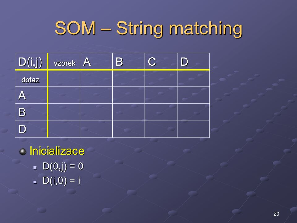 23 SOM – String matching Inicializace D(0,j) = 0 D(i,0) = i D(i,j) vzorek vzorekABCD dotaz dotaz A B D