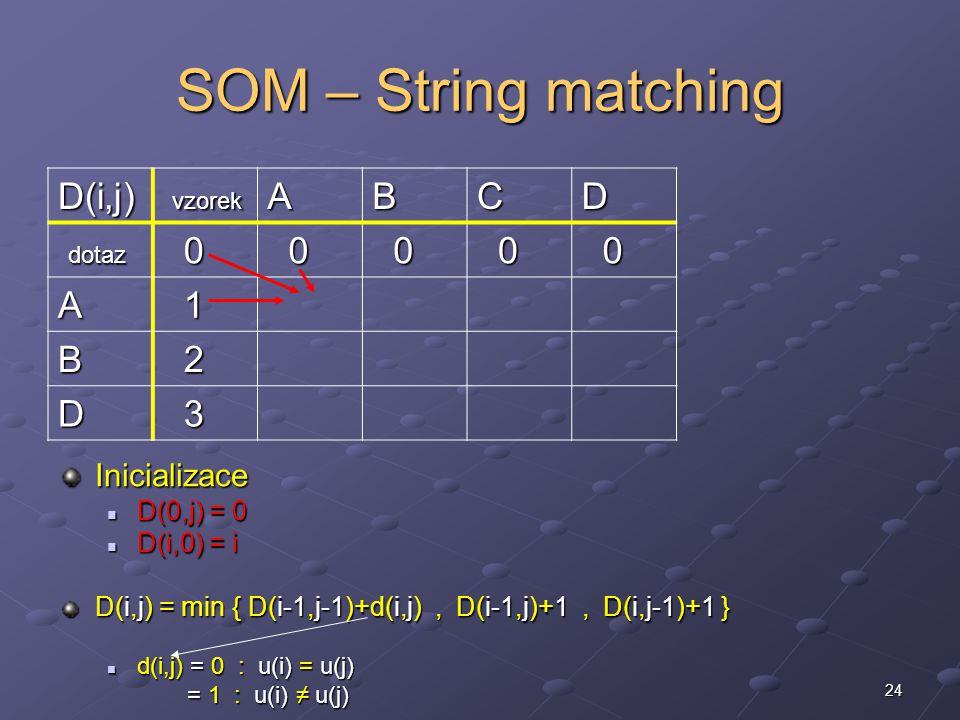 24 Inicializace D(0,j) = 0 D(i,0) = i D(i,j) = min { D(i-1,j-1)+d(i,j), D(i-1,j)+1, D(i,j-1)+1 } d(i,j) = 0 : u(i) = u(j) = 1 : u(i) ≠ u(j) SOM – String matching D(i,j) vzorek vzorekABCD dotaz dotaz 0 0 0 0 0 A 1 B 2 D 3