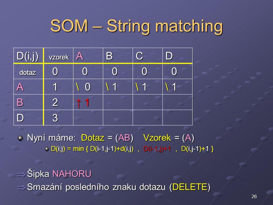 26 SOM – String matching Nyní máme: Dotaz = (AB) Vzorek = (A) D(i,j) = min { D(i-1,j-1)+d(i,j), D(i-1,j)+1, D(i,j-1)+1 }  Šipka NAHORU  Smazání posledního znaku dotazu (DELETE) D(i,j) vzorek vzorekABCD dotaz dotaz 0 0 0 0 0 A 1 \ 0 \ 1\ 1\ 1\ 1 \ 1\ 1\ 1\ 1 \ 1\ 1\ 1\ 1 B 2 ↑ 1↑ 1↑ 1↑ 1 D 3