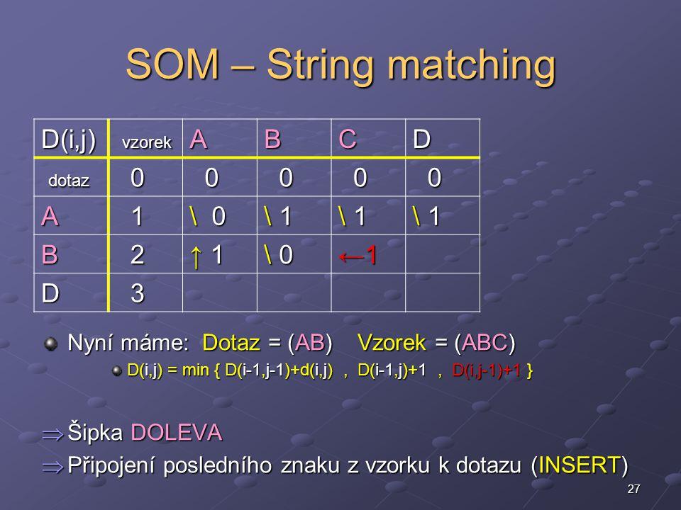 27 SOM – String matching Nyní máme: Dotaz = (AB) Vzorek = (ABC) D(i,j) = min { D(i-1,j-1)+d(i,j), D(i-1,j)+1, D(i,j-1)+1 }  Šipka DOLEVA  Připojení posledního znaku z vzorku k dotazu (INSERT) D(i,j) vzorek vzorekABCD dotaz dotaz 0 0 0 0 0 A 1 \ 0 \ 1\ 1\ 1\ 1 \ 1\ 1\ 1\ 1 \ 1\ 1\ 1\ 1 B 2 ↑ 1↑ 1↑ 1↑ 1 \ 0\ 0\ 0\ 0 ←1←1←1←1 D 3