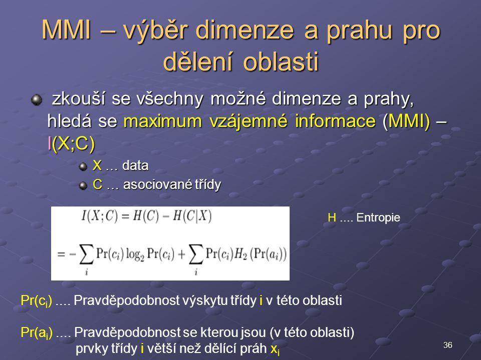 36 MMI – výběr dimenze a prahu pro dělení oblasti zkouší se všechny možné dimenze a prahy, hledá se maximum vzájemné informace (MMI) – I(X;C) zkouší se všechny možné dimenze a prahy, hledá se maximum vzájemné informace (MMI) – I(X;C) X … data X … data C … asociované třídy C … asociované třídy H....