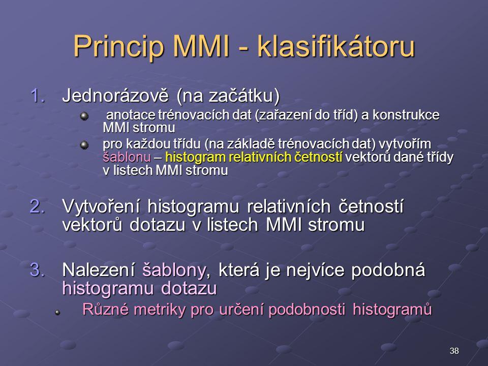 38 Princip MMI - klasifikátoru 1.Jednorázově (na začátku) anotace trénovacích dat (zařazení do tříd) a konstrukce MMI stromu anotace trénovacích dat (zařazení do tříd) a konstrukce MMI stromu pro každou třídu (na základě trénovacích dat) vytvořím šablonu – histogram relativních četností vektorů dané třídy v listech MMI stromu 2.Vytvoření histogramu relativních četností vektorů dotazu v listech MMI stromu 3.Nalezení šablony, která je nejvíce podobná histogramu dotazu Různé metriky pro určení podobnosti histogramů