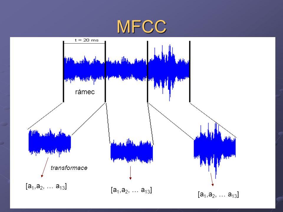 """9 Trajectory matching Porovnávání """"trajektorií - posloupností vektorů (dotaz a vzorky) stejné délky Buď přímo ve 13-dimenzionálním prostoru nebo po namapování do prostoru nižší dimenze (bude dále) Buď přímo ve 13-dimenzionálním prostoru nebo po namapování do prostoru nižší dimenze (bude dále) Metrika: Např."""