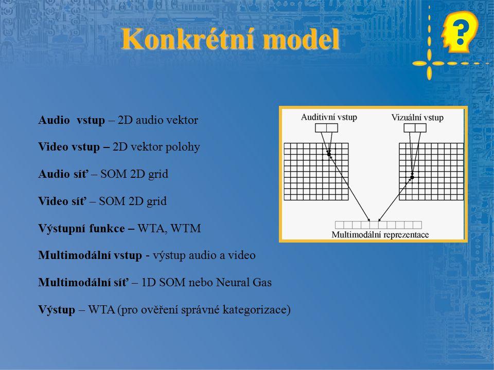 Konkrétní model Audio vstup – 2D audio vektor Video vstup – 2D vektor polohy Audio síť – SOM 2D grid Video síť – SOM 2D grid Výstupní funkce – WTA, WTM Multimodální vstup - výstup audio a video Multimodální síť – 1D SOM nebo Neural Gas Výstup – WTA (pro ověření správné kategorizace)
