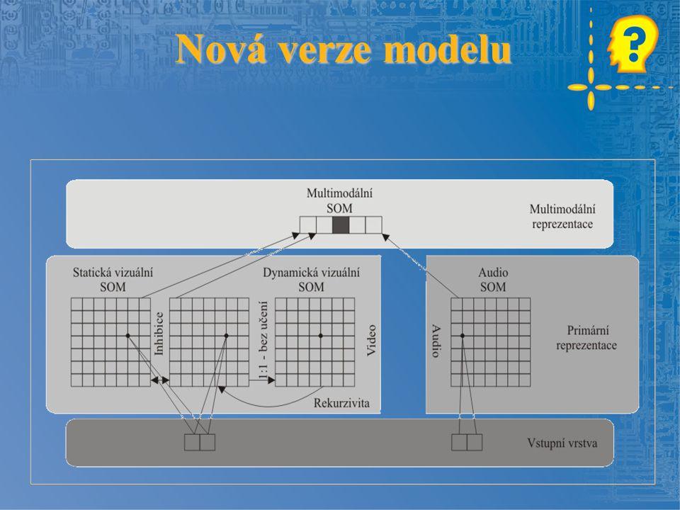 Nová verze modelu