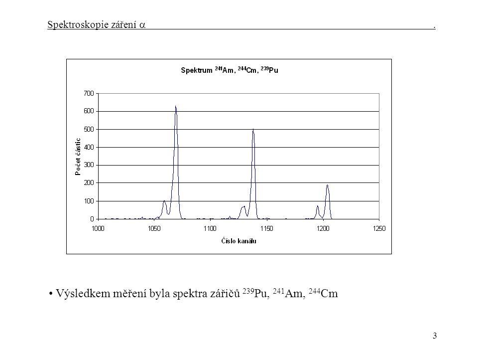 3 Spektroskopie záření   Výsledkem měření byla spektra zářičů 239 Pu, 241 Am, 244 Cm